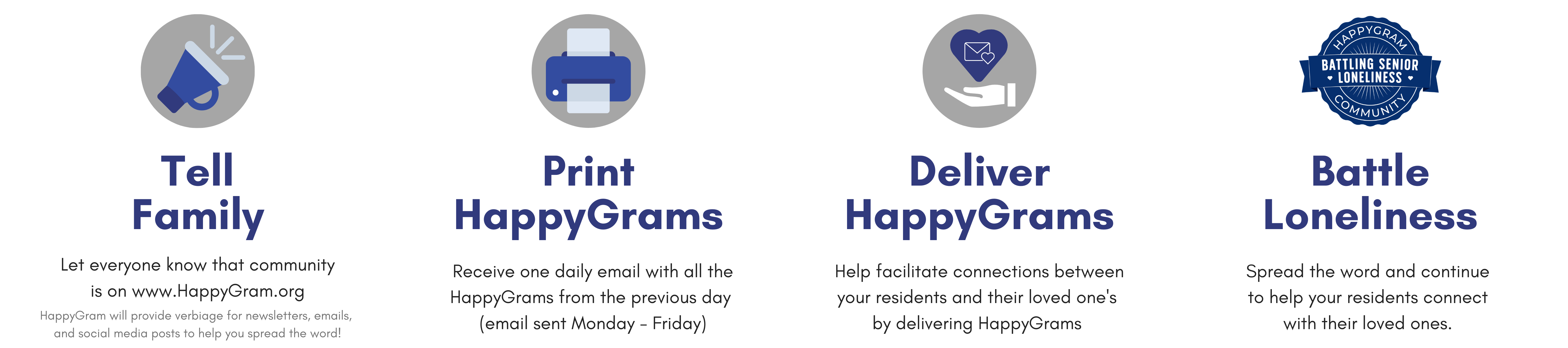 To show senior living community how HappyGram.org works as a card delivery service